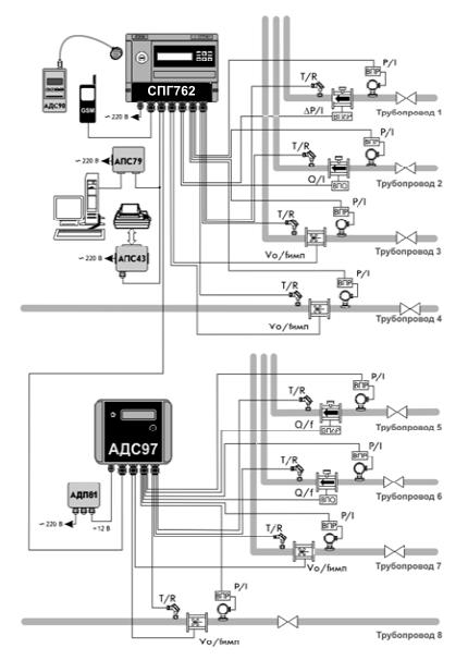 СПГ762 - схема