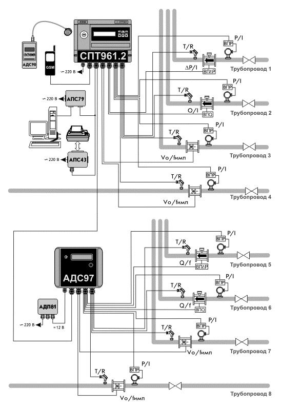 СПТ961.2 - схема